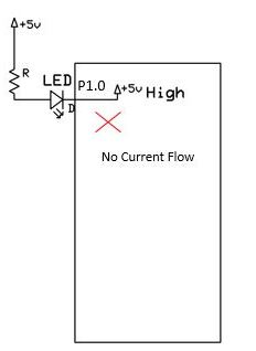 Figure 4: Switch OFF LED, P1.0 is HIGH