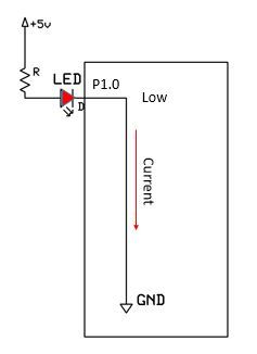 Figure 3: LED glowing, as P.0 is grounded